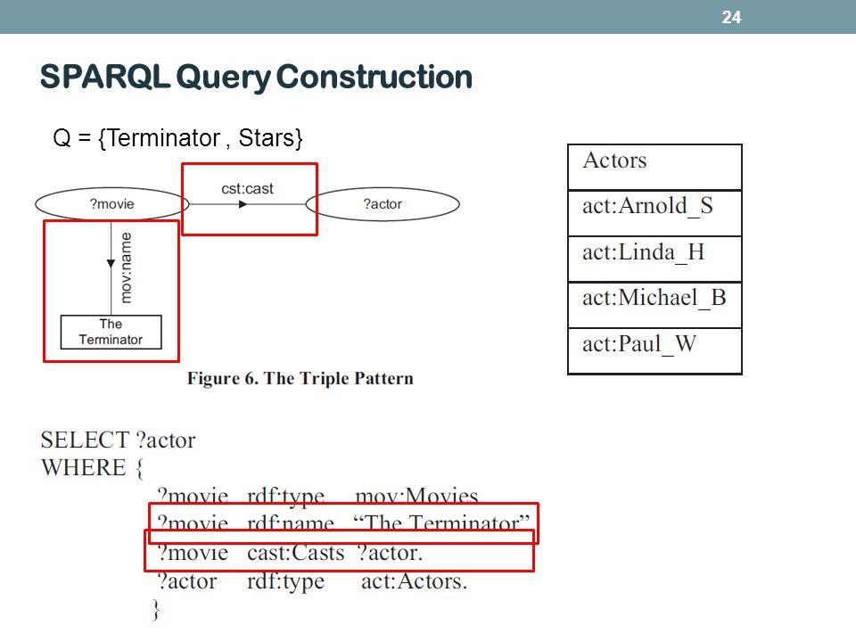 24 SPARQL Query Construction Q = {Terminator, Stars}