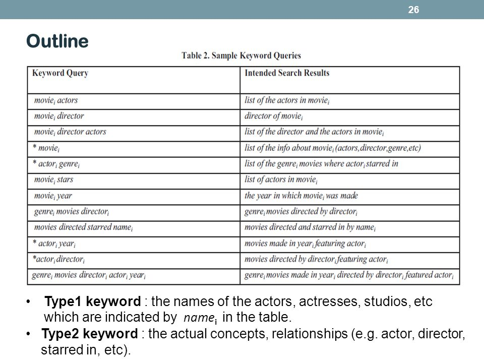 26 Type1 keyword : the names of the actors, actresses, studios, etc which are indicated by name i in the table. Type2 keyword : the actual concepts, r