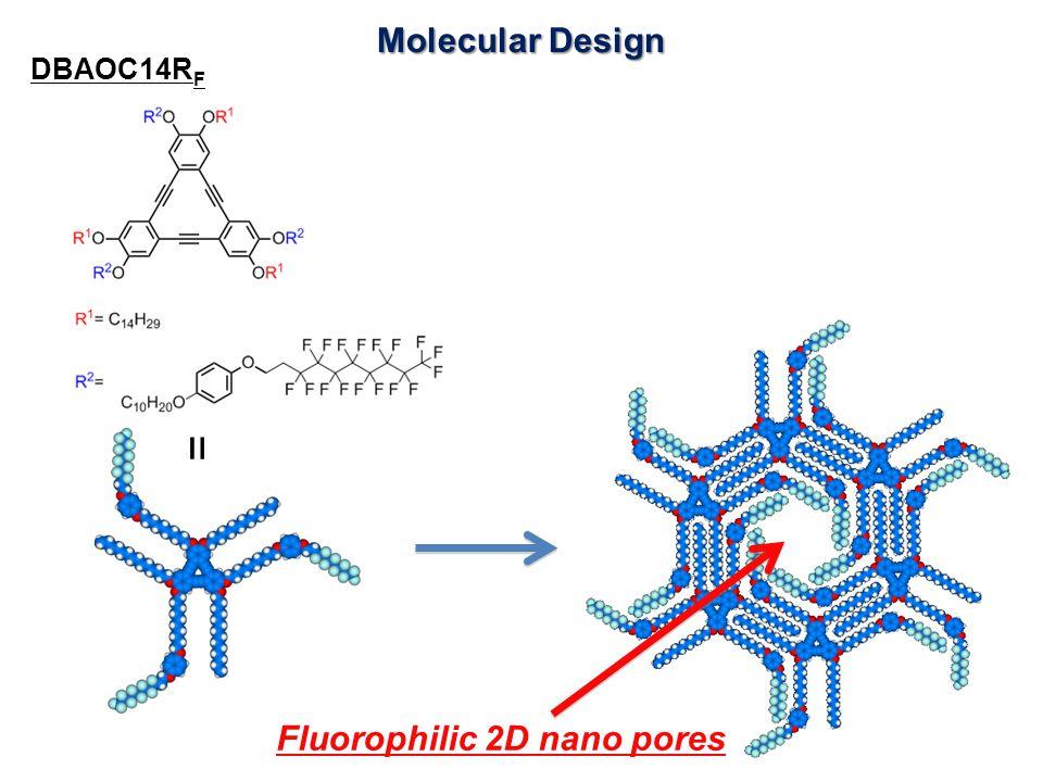 Molecular Design DBAOC14R F Fluorophilic 2D nano pores =