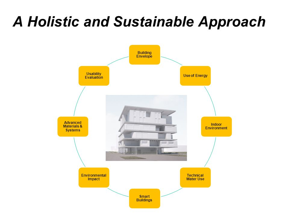 A Holistic and Sustainable Approach Building Envelope Use of Energy Indoor Environment Technical Water Use Smart Buildings Environmental Impact Advanced Materials & Systems Usability Evaluation