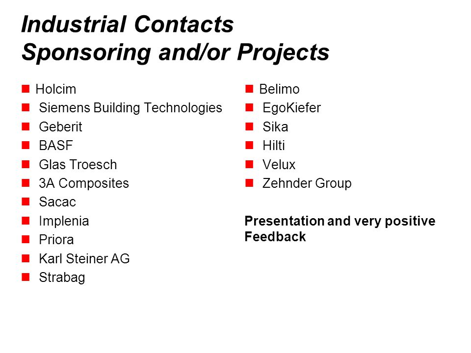 Industrial Contacts Sponsoring and/or Projects nHolcim n Siemens Building Technologies n Geberit n BASF n Glas Troesch n 3A Composites n Sacac n Implenia n Priora n Karl Steiner AG n Strabag nBelimo n EgoKiefer n Sika n Hilti n Velux n Zehnder Group Presentation and very positive Feedback