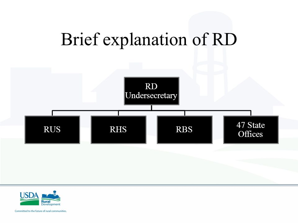 Brief explanation of RD RD Undersecretary RUSRHSRBS 47 State Offices