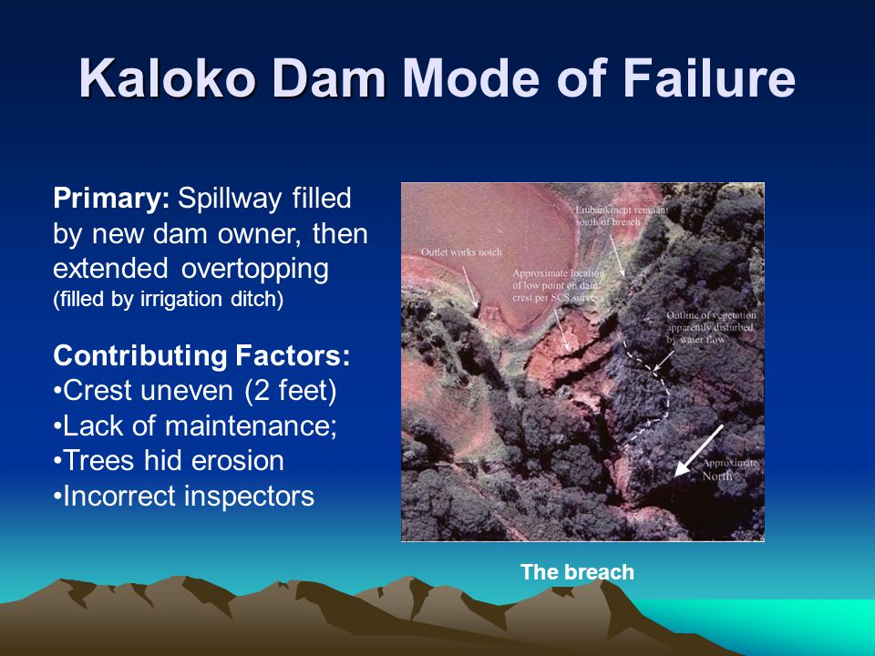 Kaloko Dam Kaloko Dam Mode of Failure Primary: Spillway filled by new dam owner, then extended overtopping (filled by irrigation ditch) Contributing F