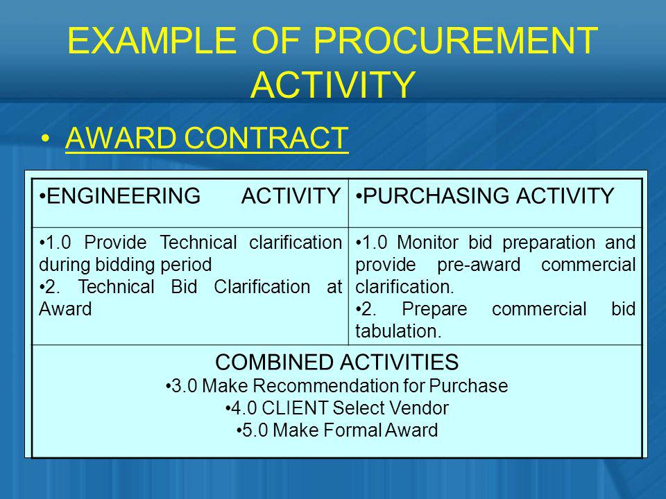 EXAMPLE OF PROCUREMENT ACTIVITY AWARD CONTRACT ENGINEERING ACTIVITYPURCHASING ACTIVITY 1.0 Provide Technical clarification during bidding period 2. Te