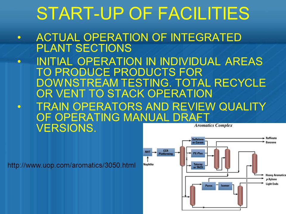 START-UP OF FACILITIES ACTUAL OPERATION OF INTEGRATED PLANT SECTIONS INITIAL OPERATION IN INDIVIDUAL AREAS TO PRODUCE PRODUCTS FOR DOWNSTREAM TESTING.