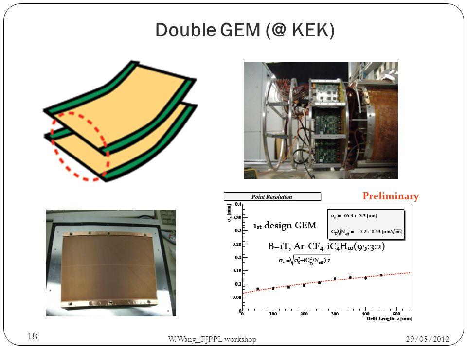 29/05/2012 W.Wang_FJPPL workshop 18 Double GEM (@ KEK)