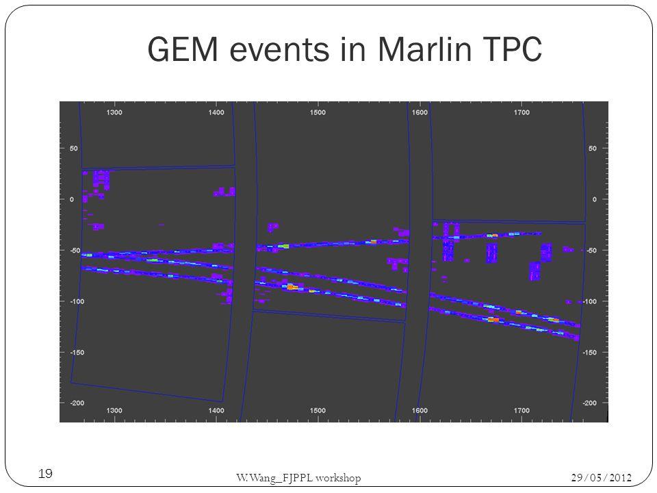 GEM events in Marlin TPC 29/05/2012 W.Wang_FJPPL workshop 19