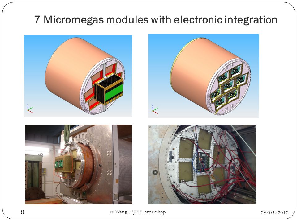 7 Micromegas modules with electronic integration 29/05/2012 W.Wang_FJPPL workshop 8