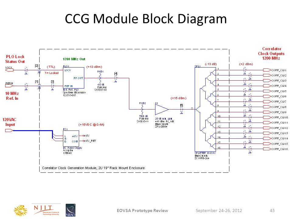 CCG Module Block Diagram September 24-26, 2012EOVSA Prototype Review43