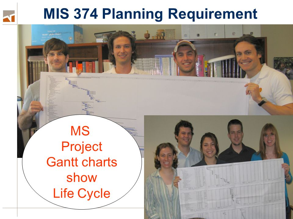 MIS 374 Planning Requirement MS Project Gantt charts show Life Cycle