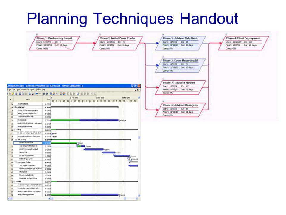 Planning Techniques Handout