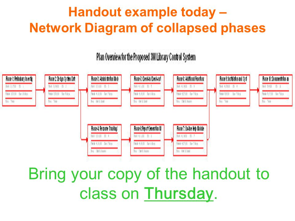 Handout example today – Network Diagram of collapsed phases Bring your copy of the handout to class on Thursday.