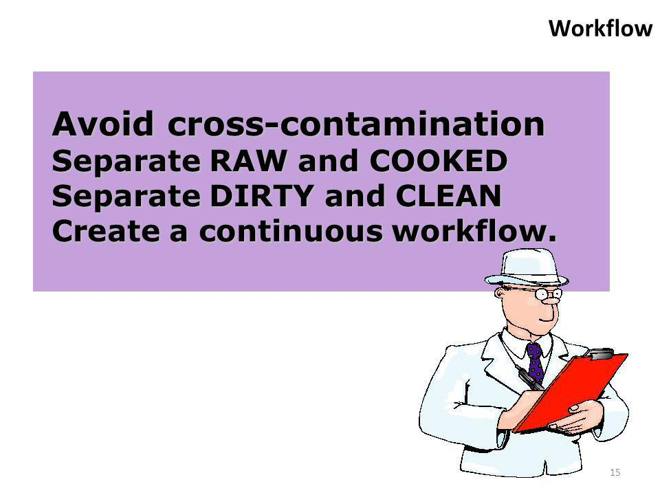 Workflow Avoid cross-contamination Separate RAW and COOKED Separate DIRTY and CLEAN Create a continuous workflow. 15