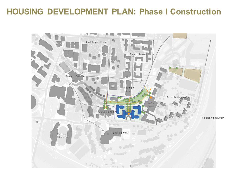 HOUSING DEVELOPMENT PLAN: Phase I Construction College Green East Green Hocking River Baker Center Clippinger Peden Stadium Ping Center Nelson Commons