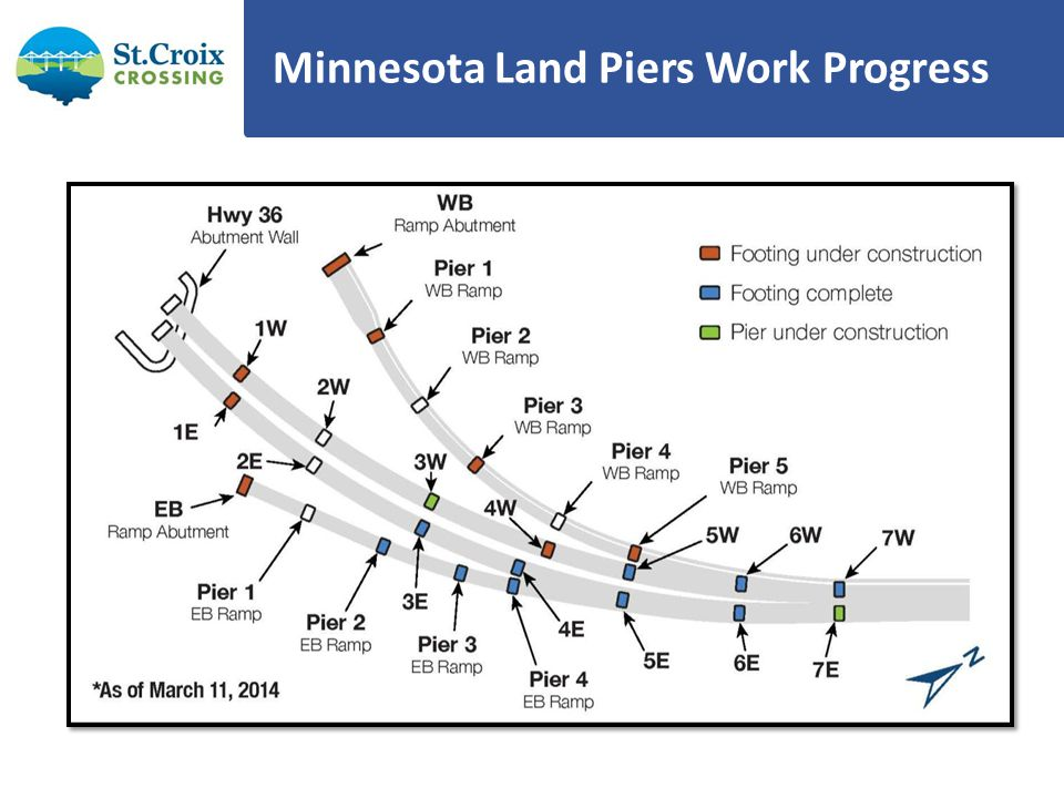 Minnesota Land Piers Work Progress