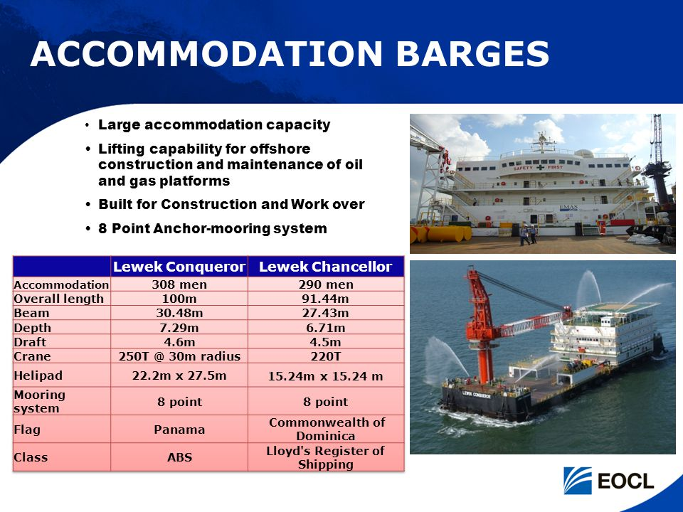 Large accommodation capacity Lifting capability for offshore construction and maintenance of oil and gas platforms Built for Construction and Work ove