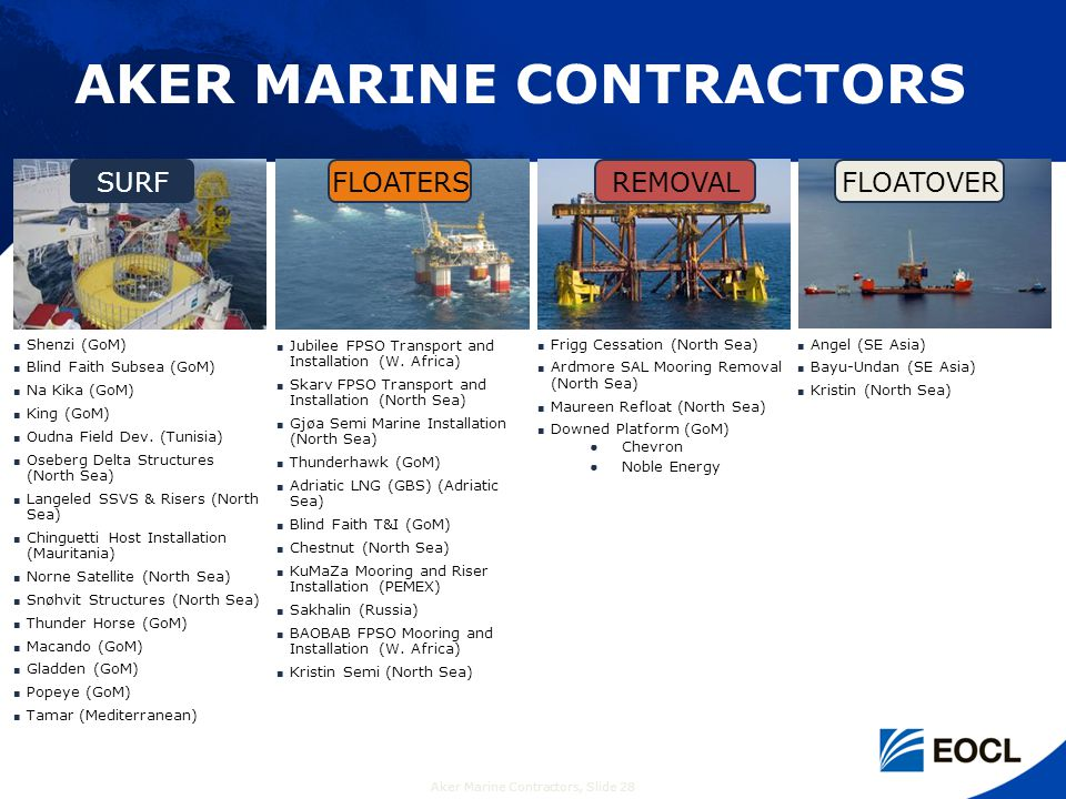 Aker Marine Contractors, Slide 28 FLOATERSFLOATOVERREMOVALSURF Jubilee FPSO Transport and Installation (W. Africa) Skarv FPSO Transport and Installati