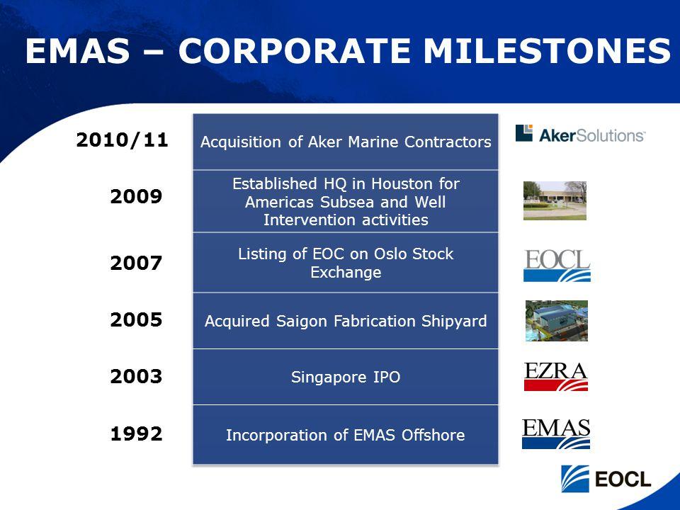 2009 2007 2005 2003 1992 2010/11 EMAS – CORPORATE MILESTONES