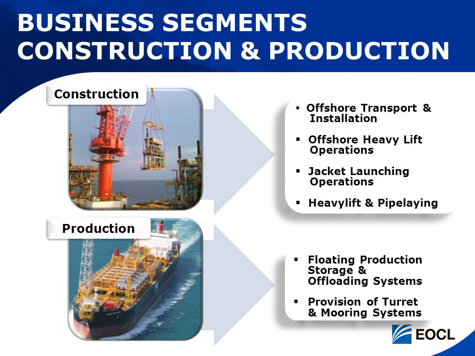 BUSINESS SEGMENTS CONSTRUCTION & PRODUCTION Floating Production Storage & Offloading Systems Provision of Turret & Mooring Systems Floating Production