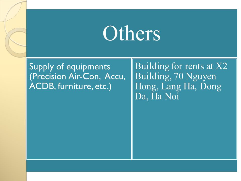 Others Supply of equipments (Precision Air-Con, Accu, ACDB, furniture, etc.) Building for rents at X2 Building, 70 Nguyen Hong, Lang Ha, Dong Da, Ha Noi