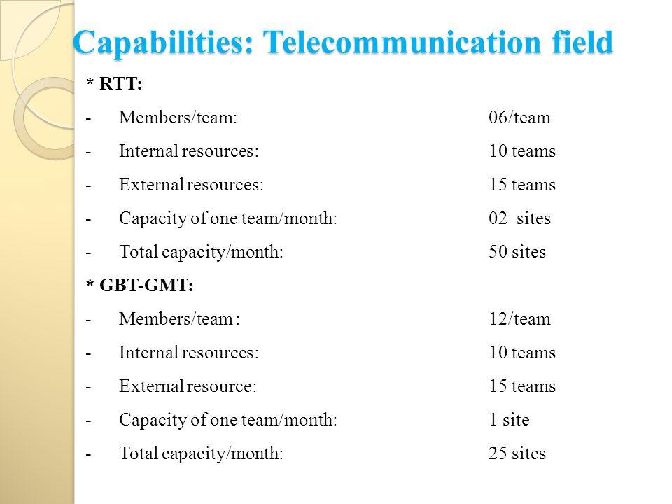 Capabilities: Telecommunication field * RTT: -Members/team: 06/team -Internal resources:10 teams -External resources:15 teams -Capacity of one team/month:02 sites -Total capacity/month:50 sites * GBT-GMT: -Members/team : 12/team -Internal resources:10 teams -External resource:15 teams -Capacity of one team/month:1 site -Total capacity/month:25 sites