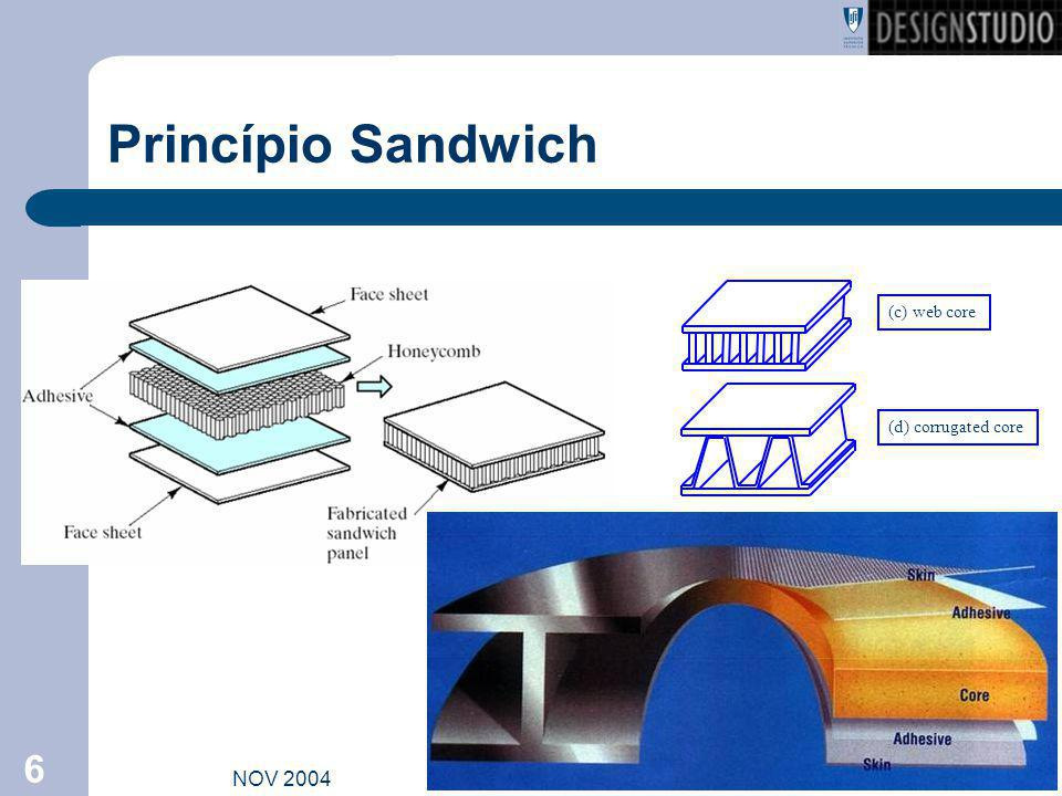 NOV 2004 6 Princípio Sandwich (c) web core (d) corrugated core