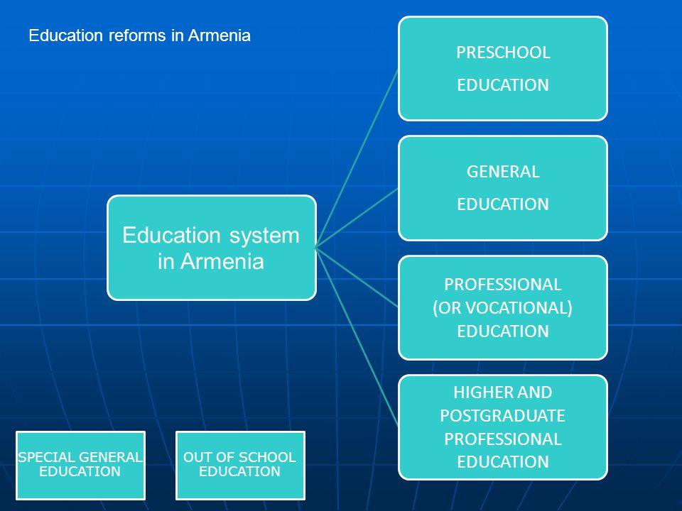 Education system in Armenia PRESCHOOL EDUCATION GENERAL EDUCATION PROFESSIONAL (OR VOCATIONAL) EDUCATION HIGHER AND POSTGRADUATE PROFESSIONAL EDUCATIO