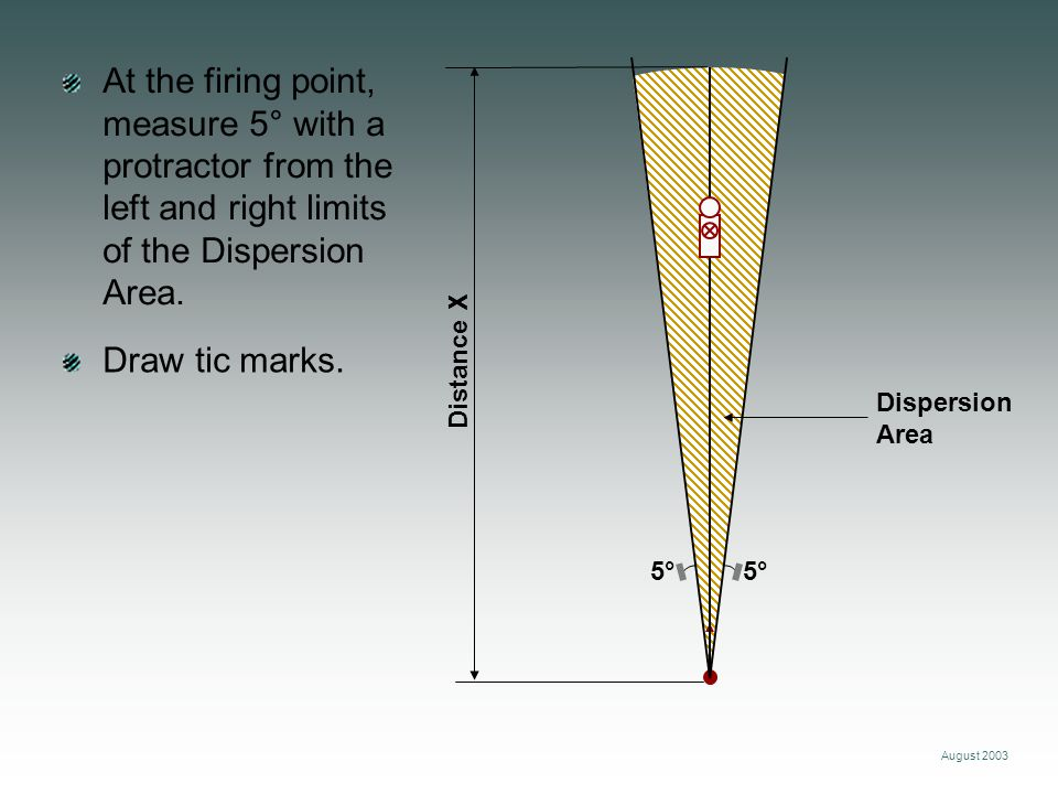 August 2003 At the firing point, measure 5° with a protractor from the left and right limits of the Dispersion Area. Draw tic marks. Dispersion Area 5
