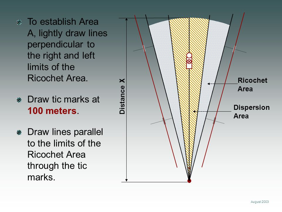 August 2003 To establish Area A, lightly draw lines perpendicular to the right and left limits of the Ricochet Area. Ricochet Area Dispersion Area Dra