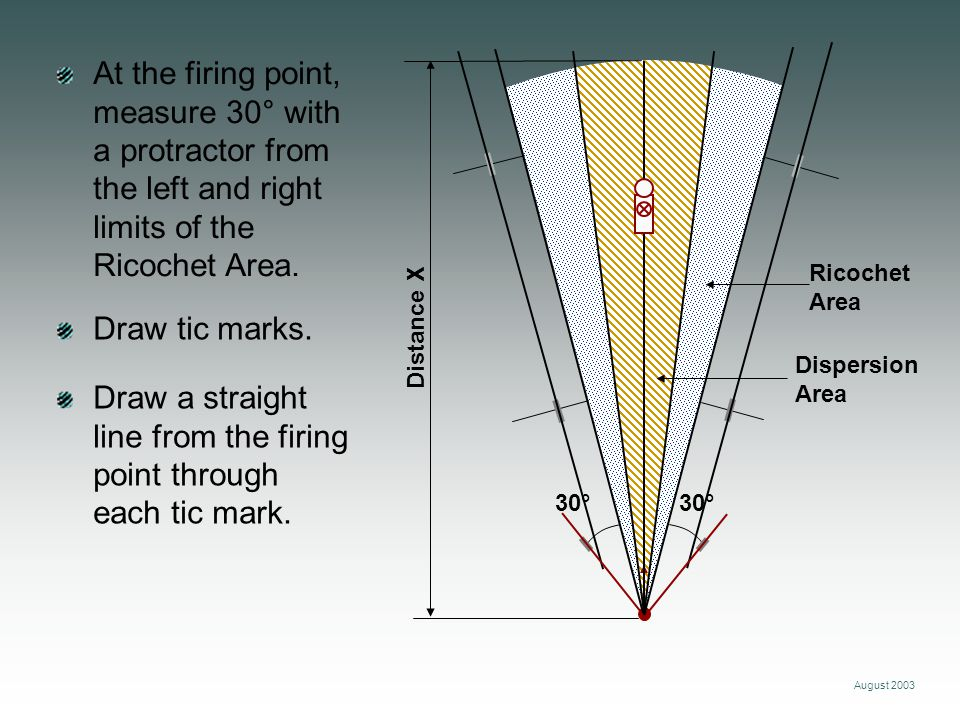 August 2003 At the firing point, measure 30° with a protractor from the left and right limits of the Ricochet Area. Draw tic marks. Draw a straight li