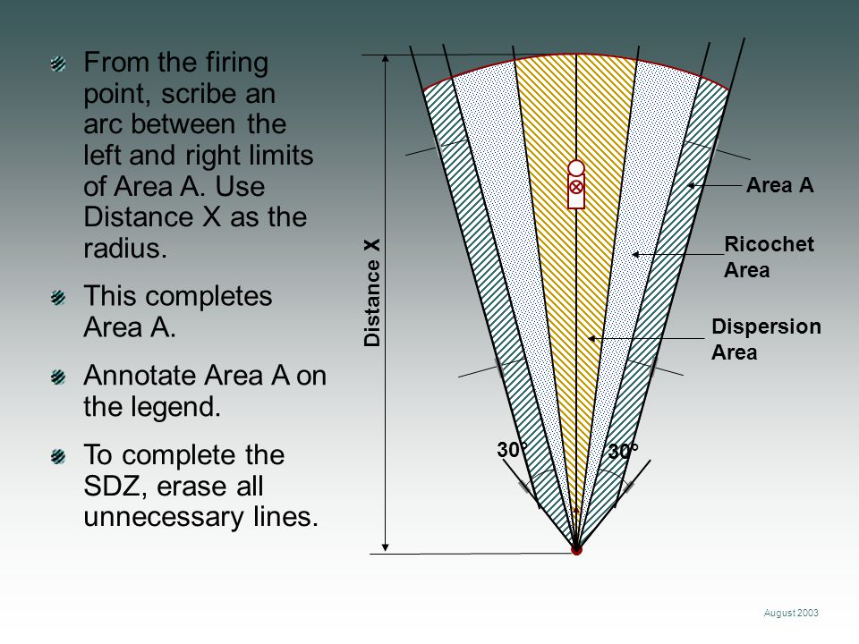 August 2003 30° From the firing point, scribe an arc between the left and right limits of Area A. Use Distance X as the radius. This completes Area A.
