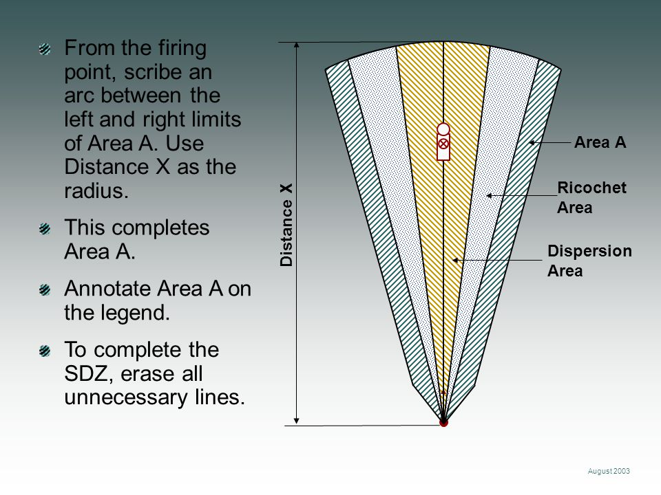 August 2003 Ricochet Area Dispersion Area Area A From the firing point, scribe an arc between the left and right limits of Area A. Use Distance X as t