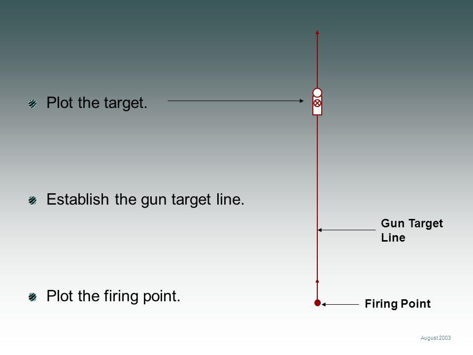 August 2003 Plot the firing point. Gun Target Line Firing Point Establish the gun target line. Plot the target.