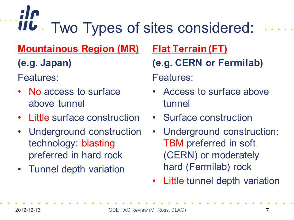 Two Types of sites considered: Mountainous Region (MR) (e.g.