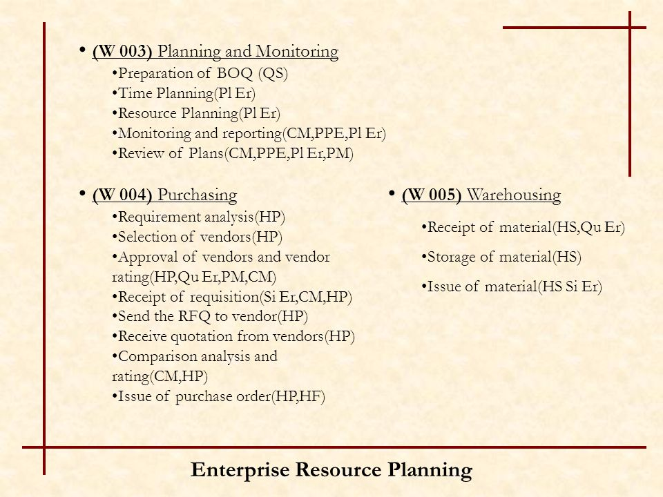 Enterprise Resource Planning (W 003) Planning and Monitoring Preparation of BOQ (QS) Time Planning(Pl Er) Resource Planning(Pl Er) Monitoring and repo