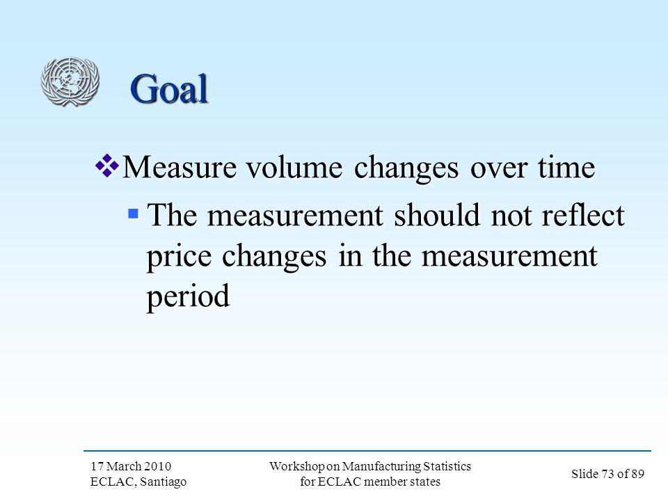 17 March 2010 ECLAC, Santiago Slide 73 of 89 Workshop on Manufacturing Statistics for ECLAC member states Goal Measure volume changes over time Measur
