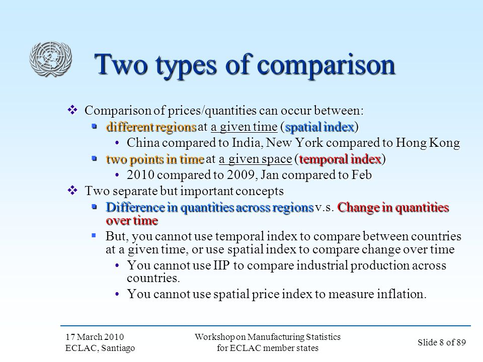 17 March 2010 ECLAC, Santiago Slide 19 of 89 Workshop on Manufacturing Statistics for ECLAC member states Comparison Which index is better Which index is better No information as to suggest which set of quantities yields a better result No information as to suggest which set of quantities yields a better result Some compromise seems reasonable Some compromise seems reasonable Use prices that are some sort of average between the two periodsUse prices that are some sort of average between the two periods Take some sort of average of the two indicesTake some sort of average of the two indices