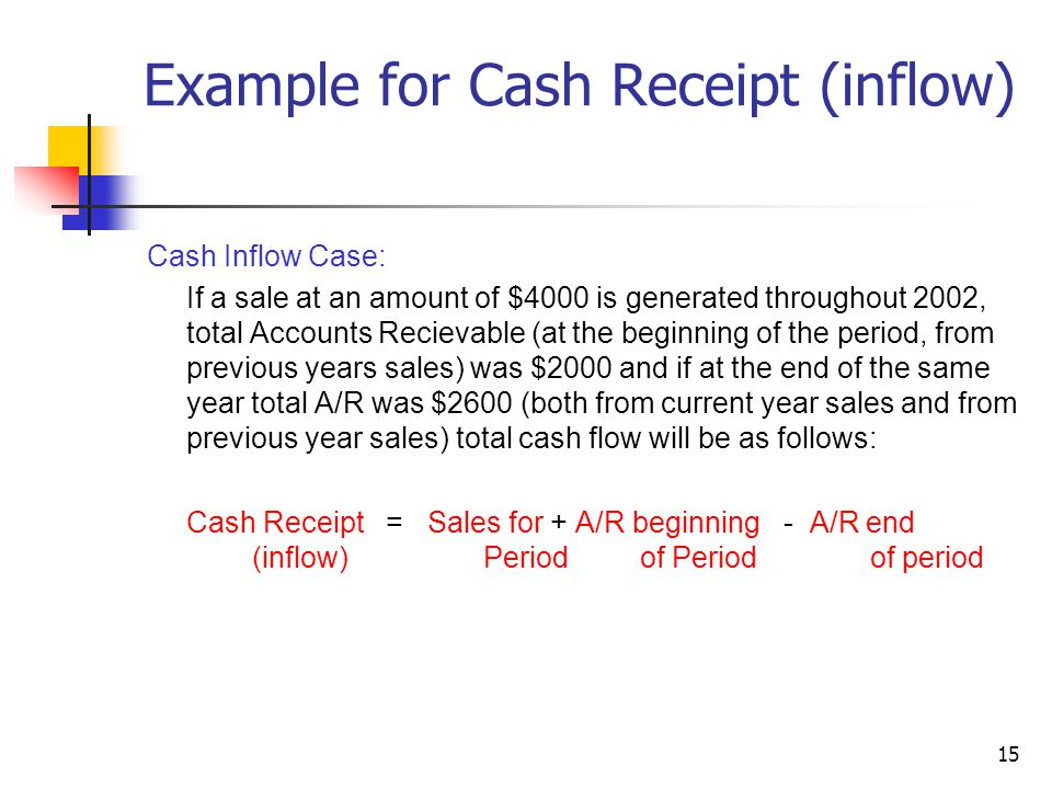 15 Example for Cash Receipt (inflow) Cash Inflow Case: If a sale at an amount of $4000 is generated throughout 2002, total Accounts Recievable (at the
