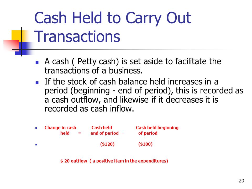 20 Cash Held to Carry Out Transactions A cash ( Petty cash) is set aside to facilitate the transactions of a business. If the stock of cash balance he