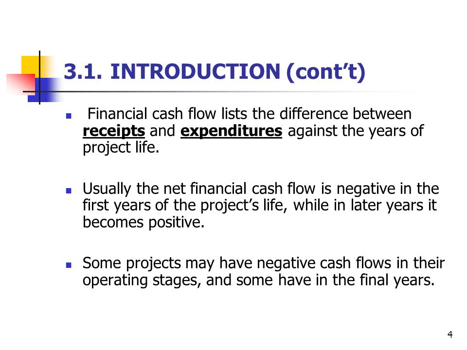 15 Example for Cash Receipt (inflow) Cash Inflow Case: If a sale at an amount of $4000 is generated throughout 2002, total Accounts Recievable (at the beginning of the period, from previous years sales) was $2000 and if at the end of the same year total A/R was $2600 (both from current year sales and from previous year sales) total cash flow will be as follows: Cash Receipt = Sales for + A/R beginning - A/R end (inflow) Period of Period of period