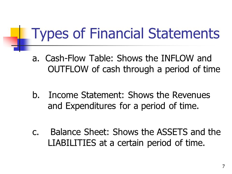 8 INCOME STATEMENT REVENUES Sales revenue+ Other revenues+ EXPENDITURES Cost of goods sold- Administrative costs- Gross Profit (profit before tax) (- / +) Net Taxes NET PROFIT