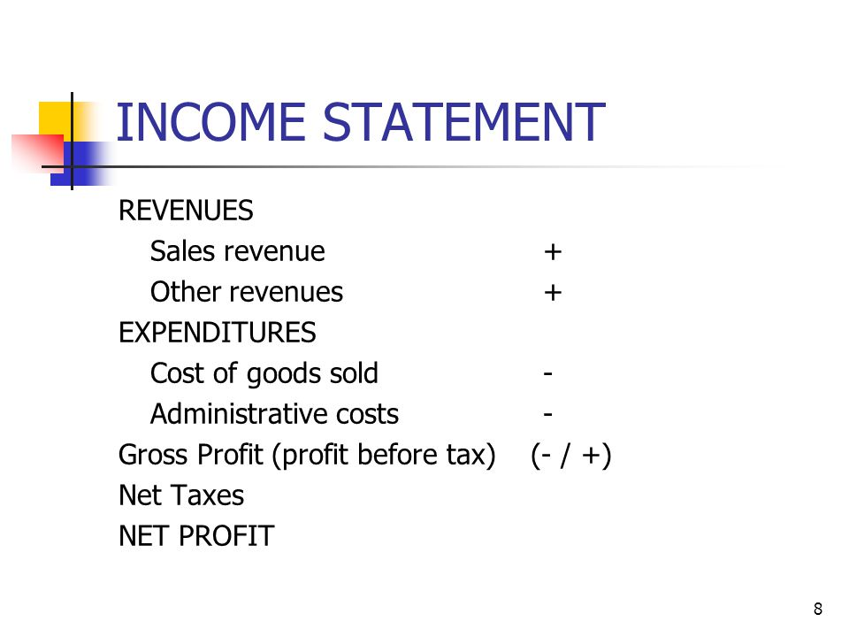 8 INCOME STATEMENT REVENUES Sales revenue+ Other revenues+ EXPENDITURES Cost of goods sold- Administrative costs- Gross Profit (profit before tax) (-