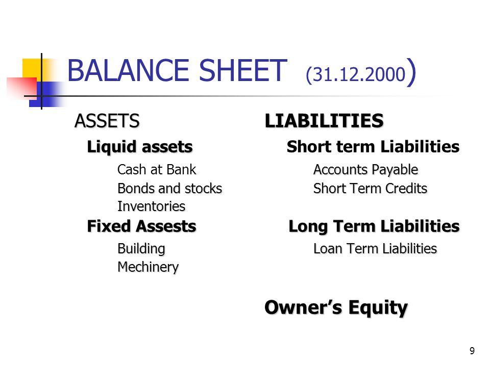 9 BALANCE SHEET (31.12.2000 ) ASSETSLIABILITIES ASSETSLIABILITIES Liquid assets Liquid assets Short term Liabilities Accounts Payable Cash at Bank Acc