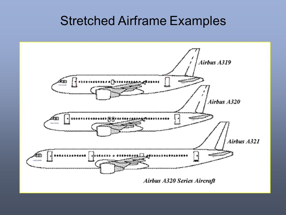 Stretched Airframe Examples