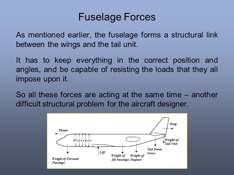 Fuselage Forces As mentioned earlier, the fuselage forms a structural link between the wings and the tail unit. It has to keep everything in the corre