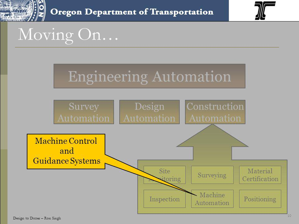 10 Engineering Automation Design Automation Construction Automation Survey Automation Inspection Site Monitoring Machine Automation Material Certification Surveying Positioning Machine Control and Guidance Systems Moving On… Design to Dozer – Ron Singh