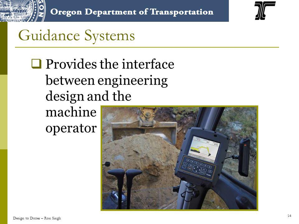 14 Provides the interface between engineering design and the machine operator Guidance Systems Design to Dozer – Ron Singh