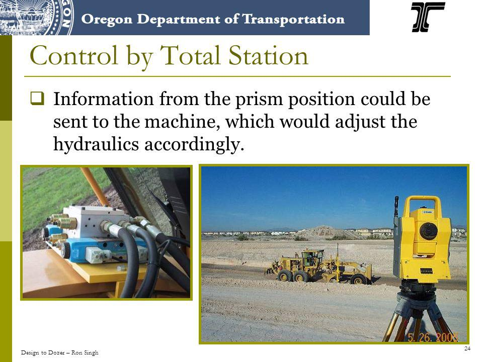 24 Control by Total Station Information from the prism position could be sent to the machine, which would adjust the hydraulics accordingly. Design to