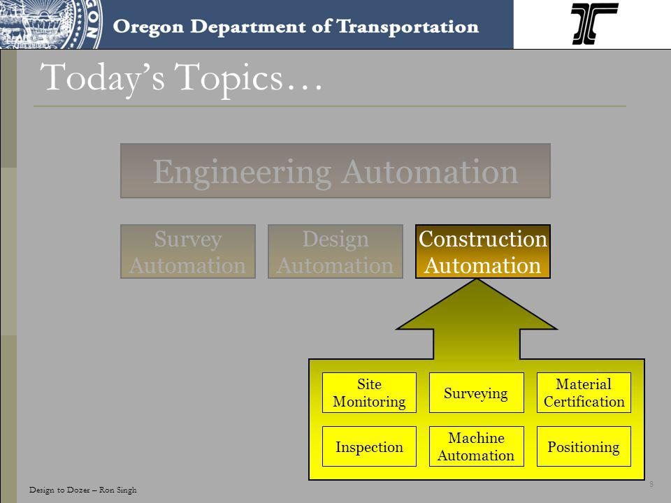 8 Engineering Automation Survey Automation Design Automation Construction Automation Inspection Site Monitoring Machine Automation Material Certificat