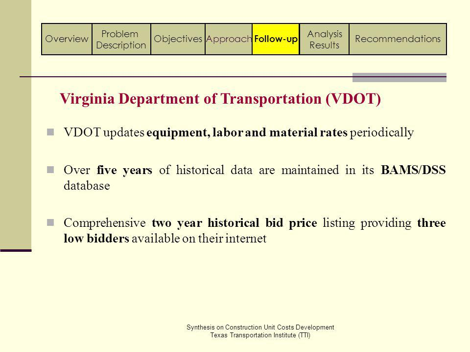 VDOT updates equipment, labor and material rates periodically Over five years of historical data are maintained in its BAMS/DSS database Comprehensive two year historical bid price listing providing three low bidders available on their internet Virginia Department of Transportation (VDOT) Synthesis on Construction Unit Costs Development Texas Transportation Institute (TTI) Follow-up ApproachObjectivesOverview Problem Description Analysis Results Recommendations
